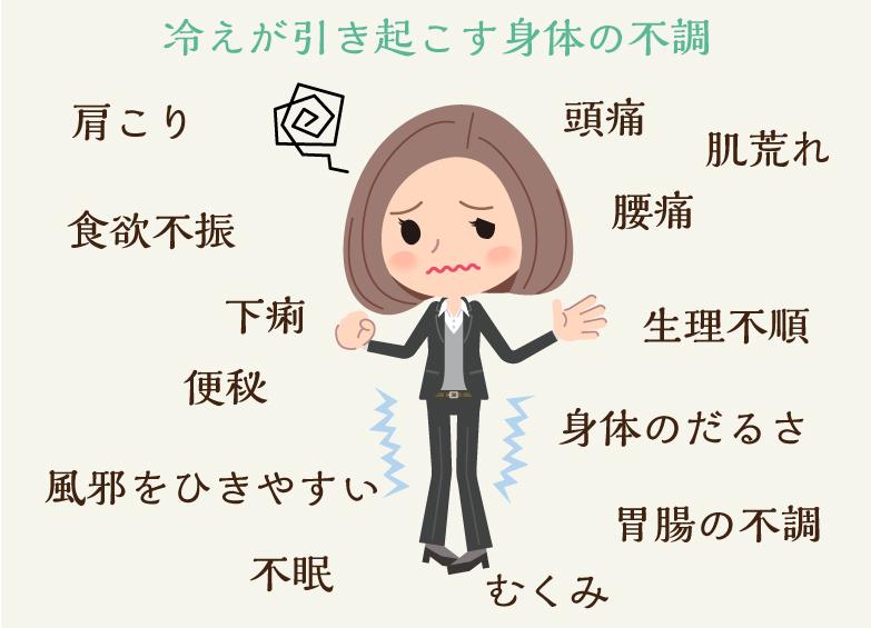冷えが引き起こす身体の不調 肩こり食欲不振下痢便秘風邪をひきやすい不眠頭痛肌荒れ腰痛生理不順身体のだるさ胃腸の不調むくみ